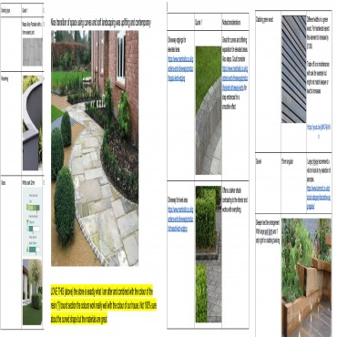 Our mood boarding process helps our clients visualise without expensive 3d and base plans