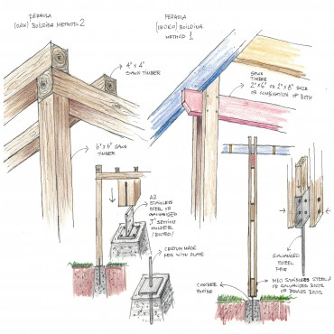 Design of an Iroko wood pergola